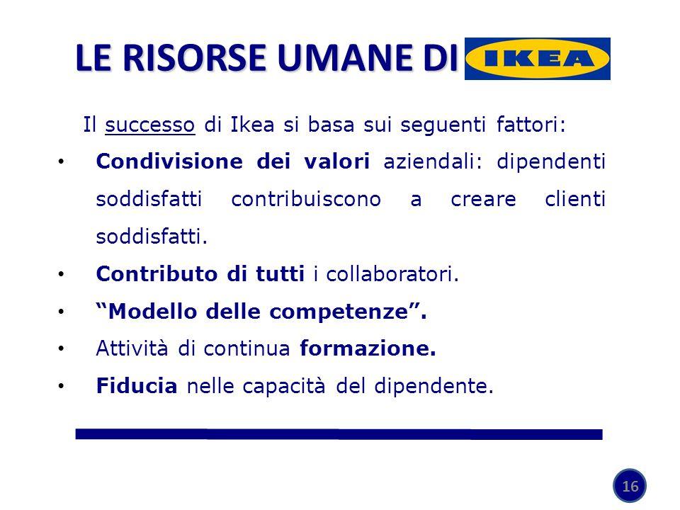 16 Il successo di Ikea si basa sui seguenti fattori: Condivisione dei valori aziendali: dipendenti soddisfatti contribuiscono a creare clienti soddisf