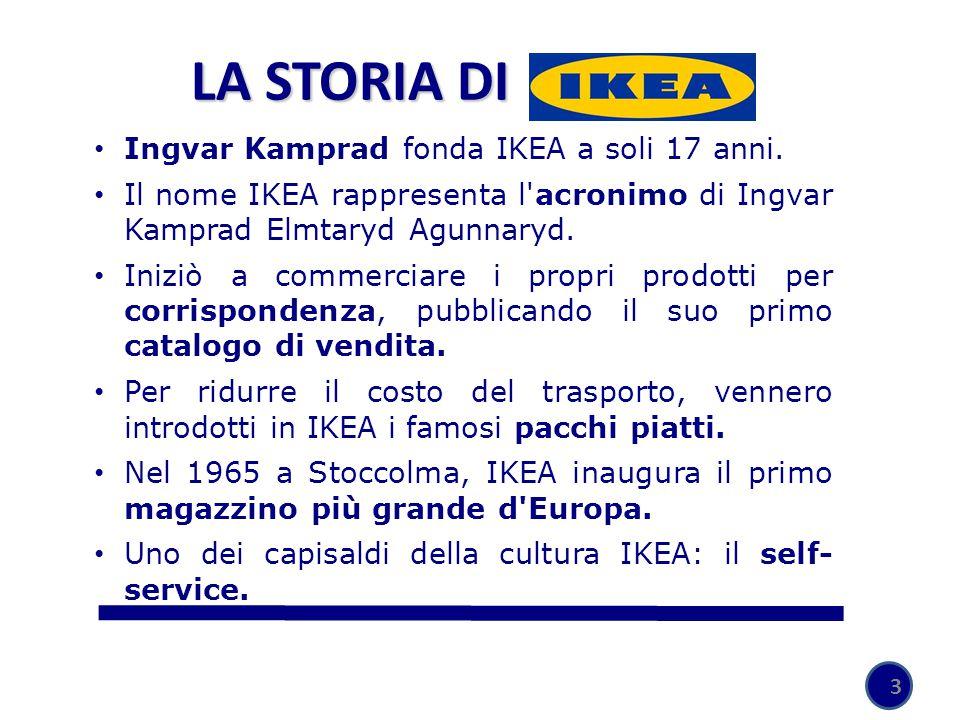 LA STORIA DI LA STORIA DI Ingvar Kamprad fonda IKEA a soli 17 anni. Il nome IKEA rappresenta l'acronimo di Ingvar Kamprad Elmtaryd Agunnaryd. Iniziò a