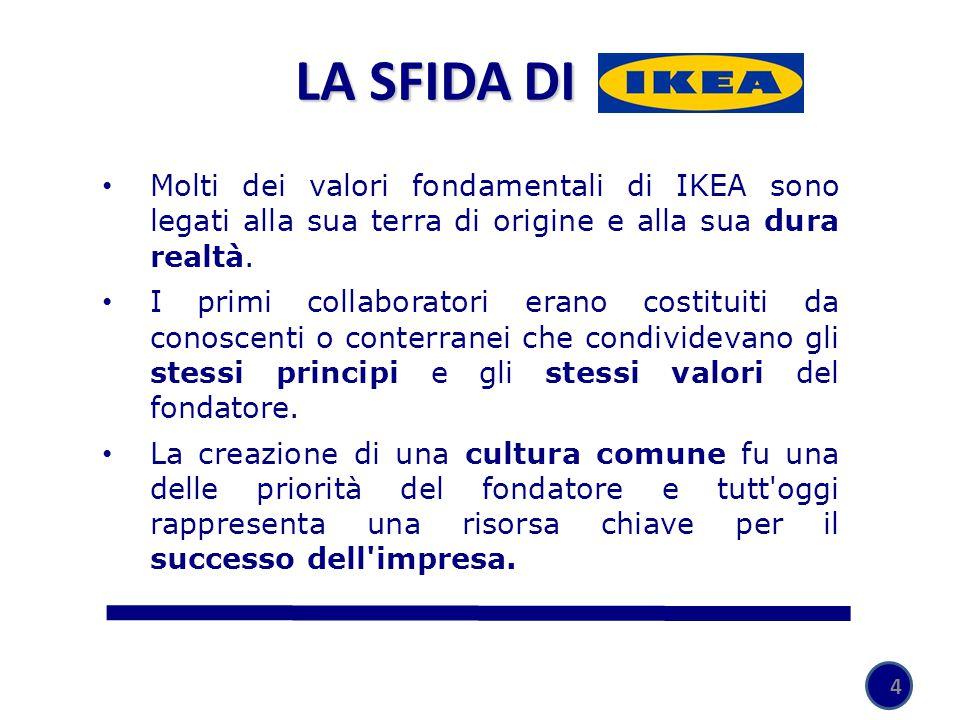 4 Molti dei valori fondamentali di IKEA sono legati alla sua terra di origine e alla sua dura realtà. I primi collaboratori erano costituiti da conosc