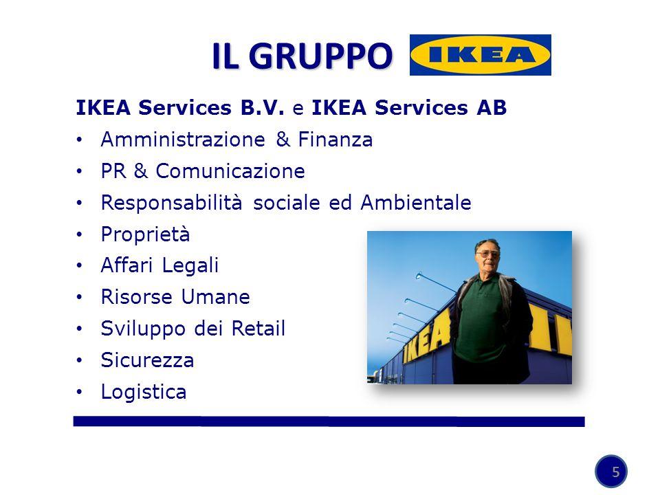 5 IKEA Services B.V. e IKEA Services AB Amministrazione & Finanza PR & Comunicazione Responsabilità sociale ed Ambientale Proprietà Affari Legali Riso