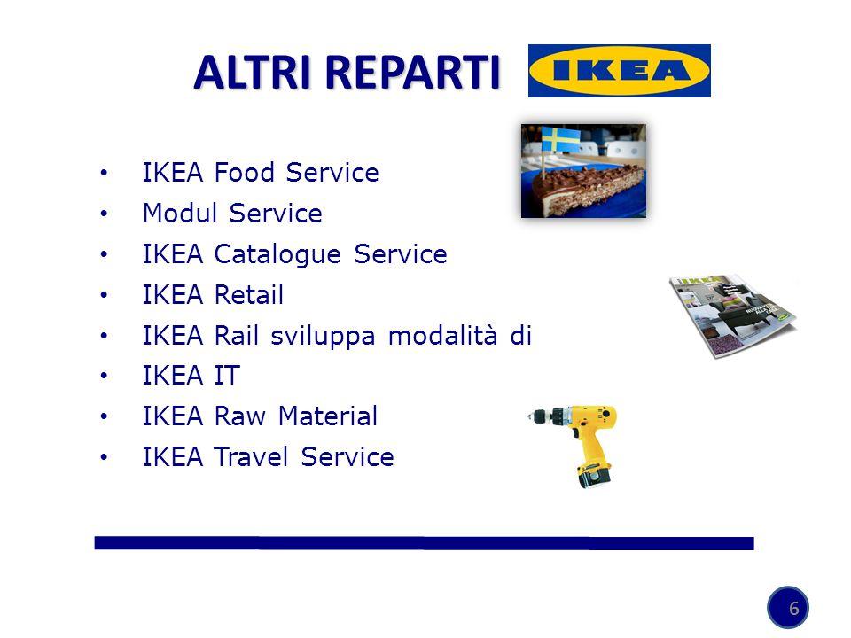 6 IKEA Food Service Modul Service IKEA Catalogue Service IKEA Retail IKEA Rail sviluppa modalità di IKEA IT IKEA Raw Material IKEA Travel Service ALTR