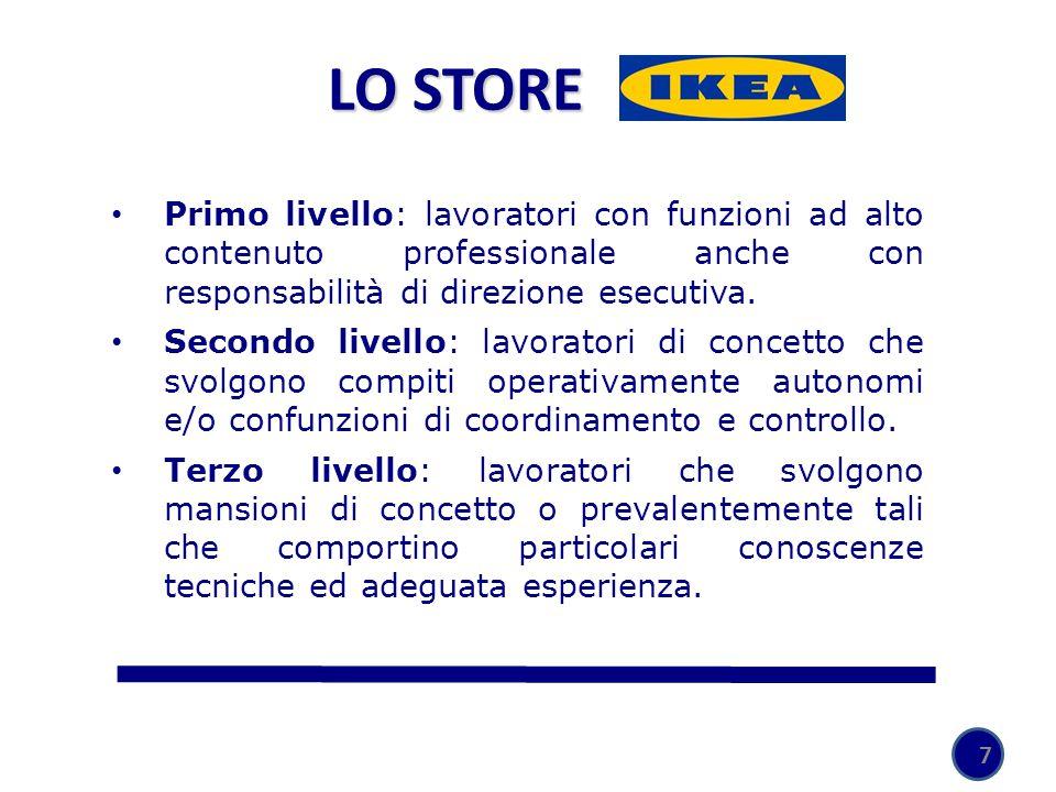 8 Quarto livello: lavoratori che eseguono compiti operativi anche di vendita e relative operazioni complementari.