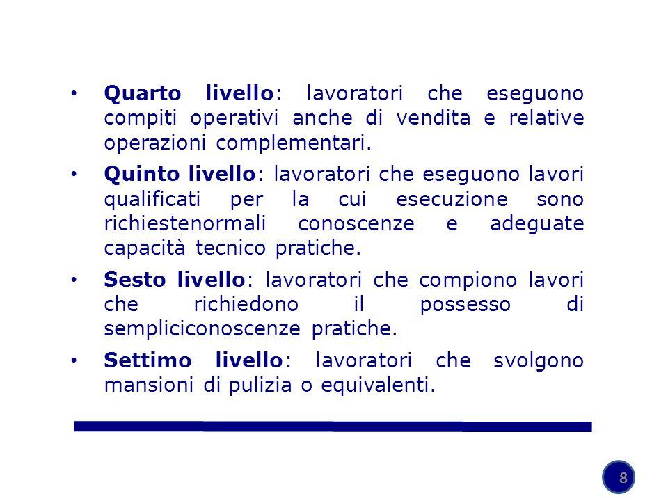 8 Quarto livello: lavoratori che eseguono compiti operativi anche di vendita e relative operazioni complementari. Quinto livello: lavoratori che esegu