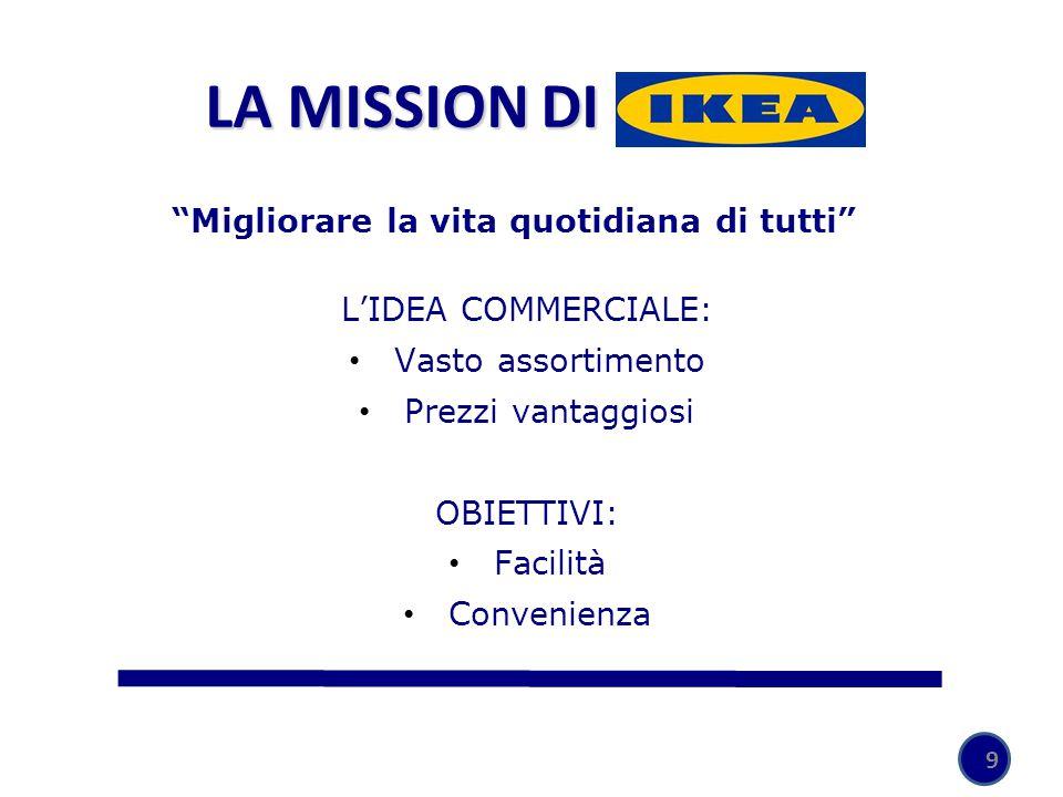 """9 LA MISSION DI IKEA """"Migliorare la vita quotidiana di tutti"""" L'IDEA COMMERCIALE: Vasto assortimento Prezzi vantaggiosi OBIETTIVI: Facilità Convenienz"""