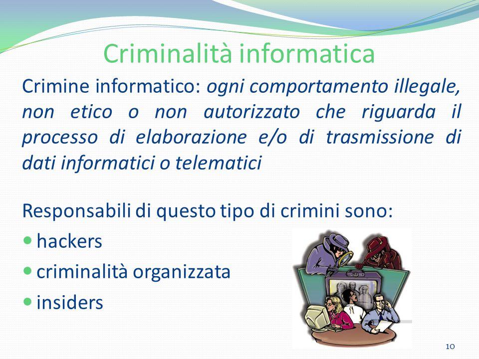 Criminalità informatica Crimine informatico: ogni comportamento illegale, non etico o non autorizzato che riguarda il processo di elaborazione e/o di