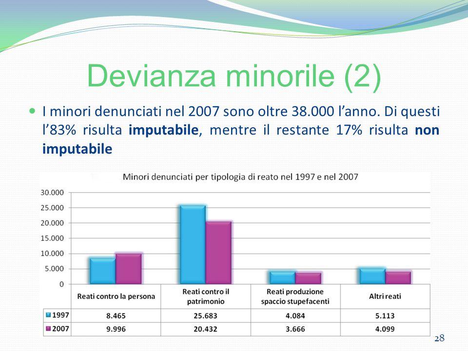 Devianza minorile (2) I minori denunciati nel 2007 sono oltre 38.000 l'anno. Di questi l'83% risulta imputabile, mentre il restante 17% risulta non im