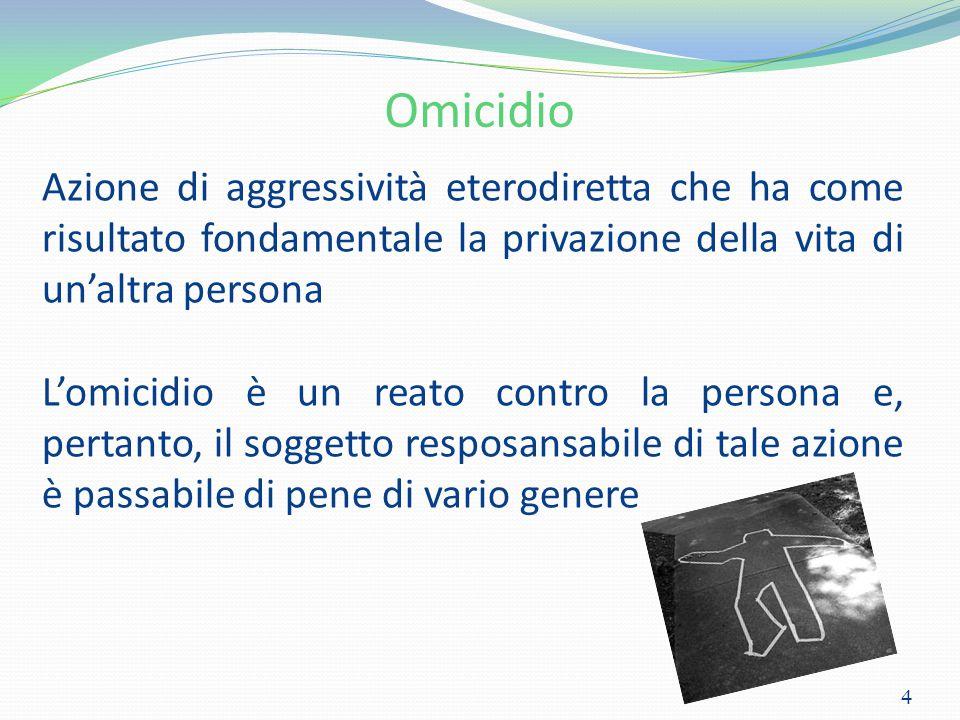 Omicidio 4 Azione di aggressività eterodiretta che ha come risultato fondamentale la privazione della vita di un'altra persona L'omicidio è un reato c