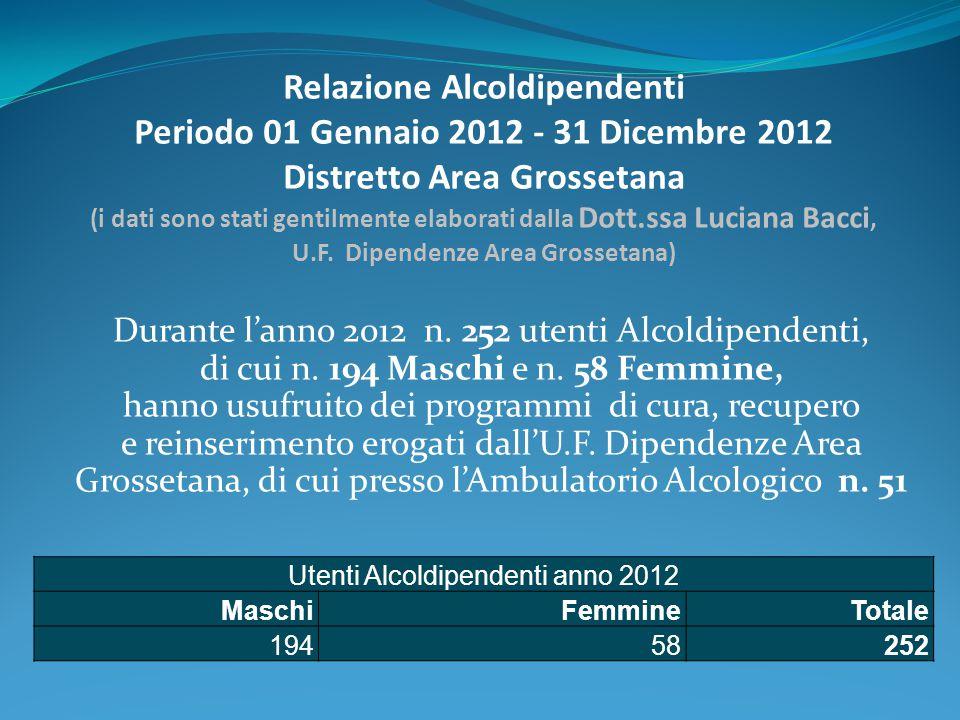Relazione Alcoldipendenti Periodo 01 Gennaio 2012 - 31 Dicembre 2012 Distretto Area Grossetana (i dati sono stati gentilmente elaborati dalla Dott.ssa