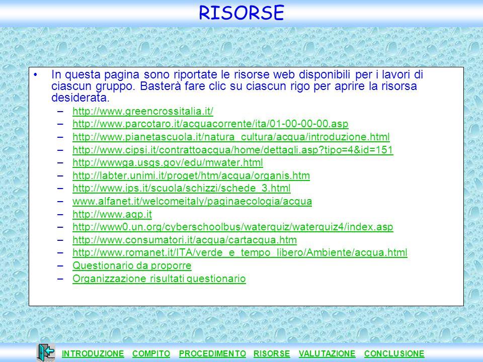 INTRODUZIONE COMPITO PROCEDIMENTO RISORSE VALUTAZIONE CONCLUSIONE INTRODUZIONECOMPITOPROCEDIMENTORISORSEVALUTAZIONECONCLUSIONE RISORSE In questa pagina sono riportate le risorse web disponibili per i lavori di ciascun gruppo.