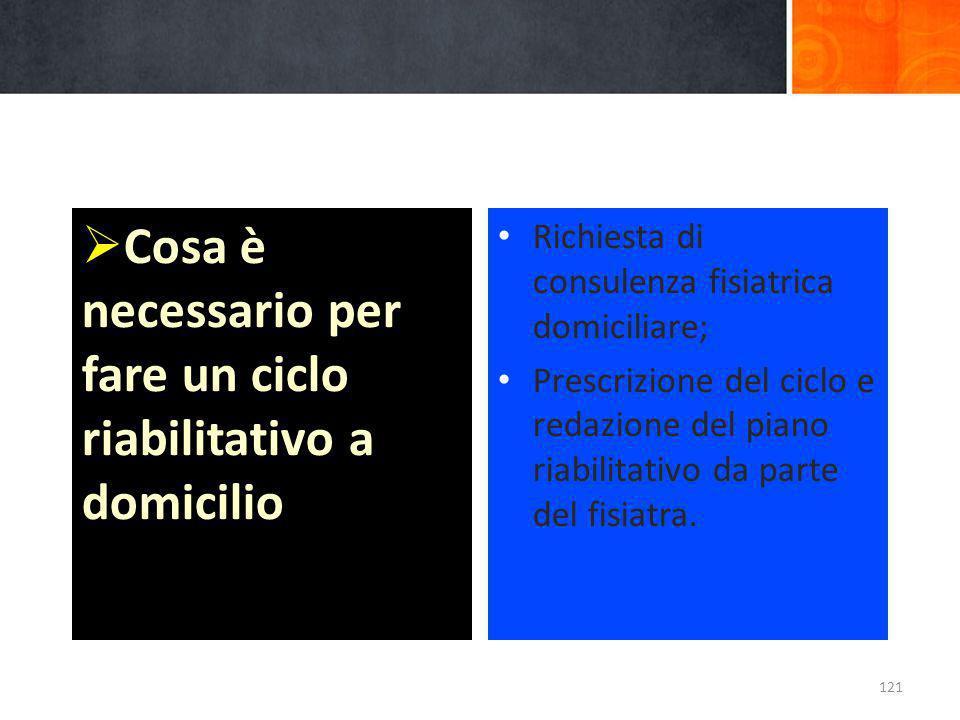  Cosa è necessario per fare un ciclo riabilitativo a domicilio Richiesta di consulenza fisiatrica domiciliare; Prescrizione del ciclo e redazione del