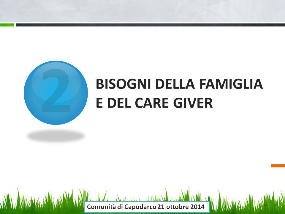 2 BISOGNI DELLA FAMIGLIA E DEL CARE GIVER Comunità di Capodarco 21 ottobre 2014 26