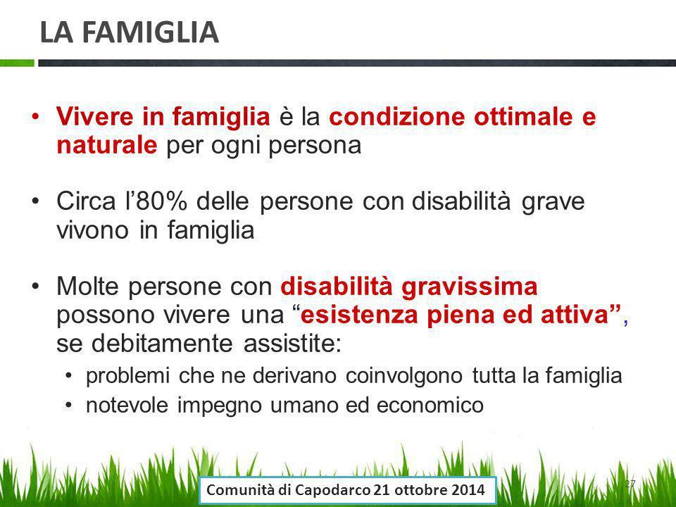 LA FAMIGLIA Vivere in famiglia è la condizione ottimale e naturale per ogni persona Circa l'80% delle persone con disabilità grave vivono in famiglia