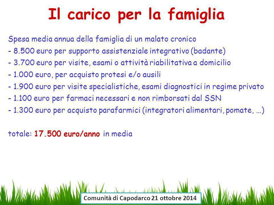 Spesa media annua della famiglia di un malato cronico - 8.500 euro per supporto assistenziale integrativo (badante) - 3.700 euro per visite, esami o a