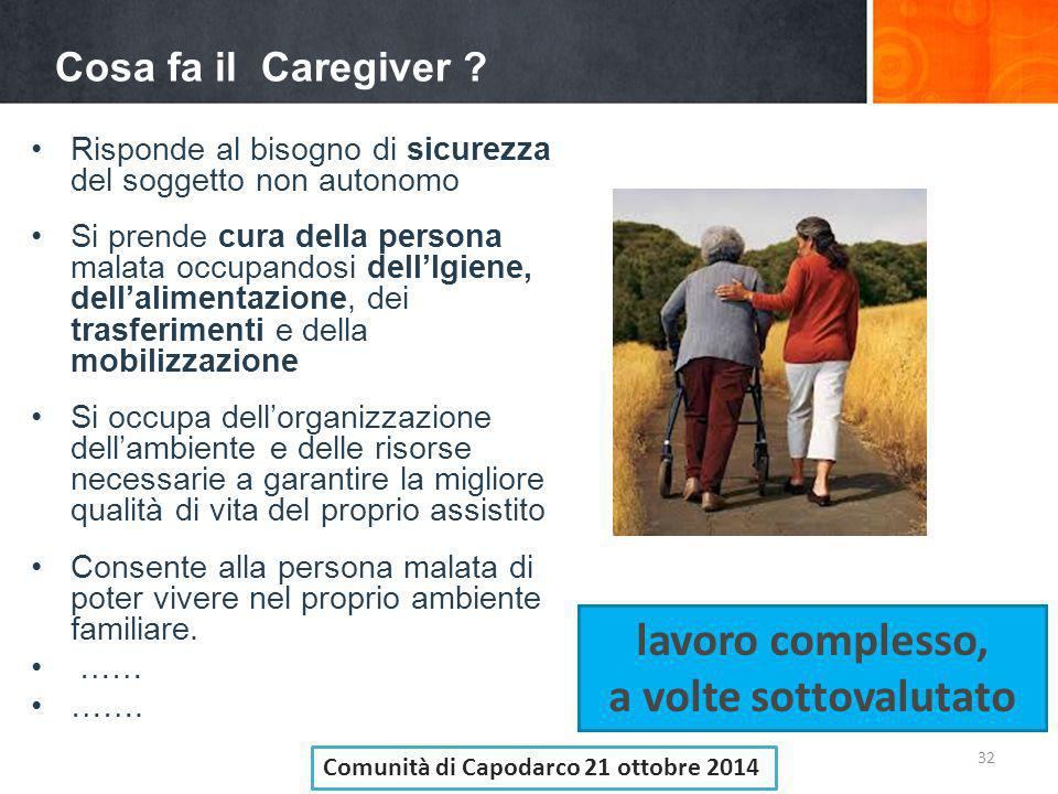 Cosa fa il Caregiver ? 32 Risponde al bisogno di sicurezza del soggetto non autonomo Si prende cura della persona malata occupandosi dell'Igiene, dell