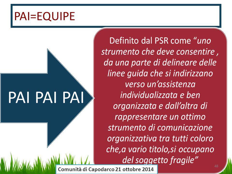 PAI=EQUIPE 48 Comunità di Capodarco 21 ottobre 2014