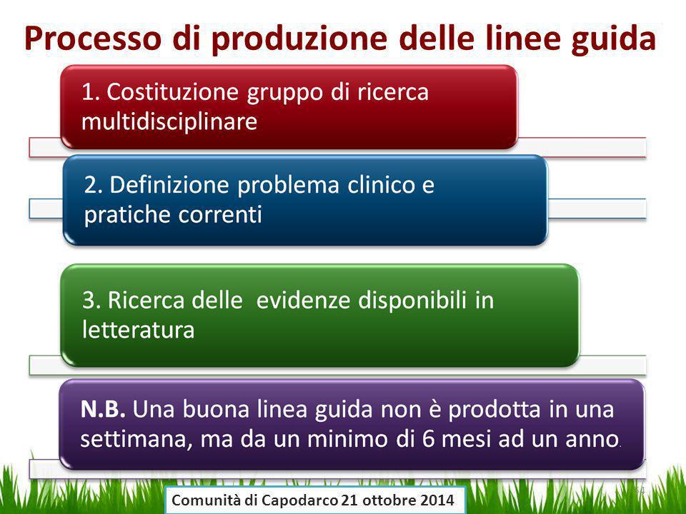 Processo di produzione delle linee guida 54 Comunità di Capodarco 21 ottobre 2014