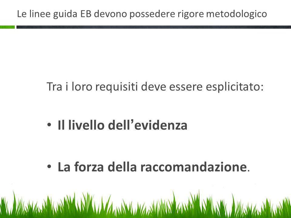 Le linee guida EB devono possedere rigore metodologico Tra i loro requisiti deve essere esplicitato: Il livello dell ' evidenza La forza della raccoma