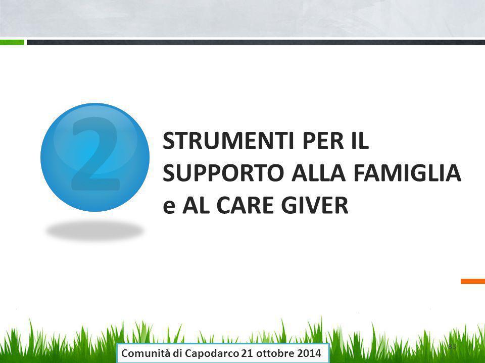 2 STRUMENTI PER IL SUPPORTO ALLA FAMIGLIA e AL CARE GIVER 83 Comunità di Capodarco 21 ottobre 2014