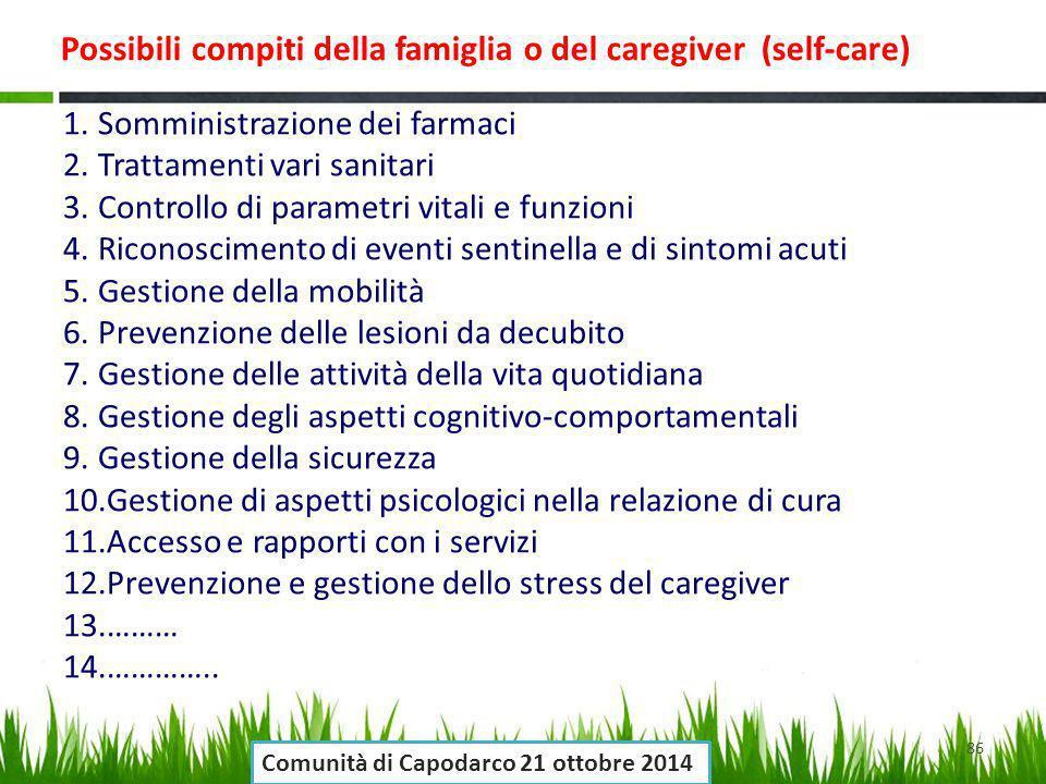 Possibili compiti della famiglia o del caregiver (self-care) 1.Somministrazione dei farmaci 2.Trattamenti vari sanitari 3.Controllo di parametri vital