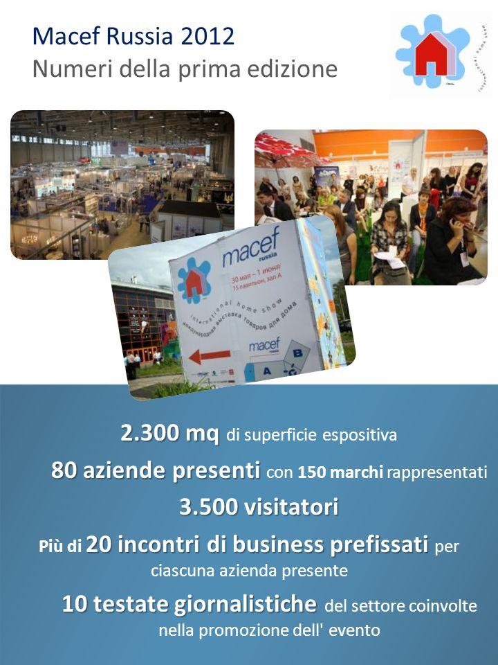 Macef Russia 2012 Numeri della prima edizione 2.300 mq 2.300 mq di superficie espositiva 80 aziende presenti 80 aziende presenti con 150 marchi rappre