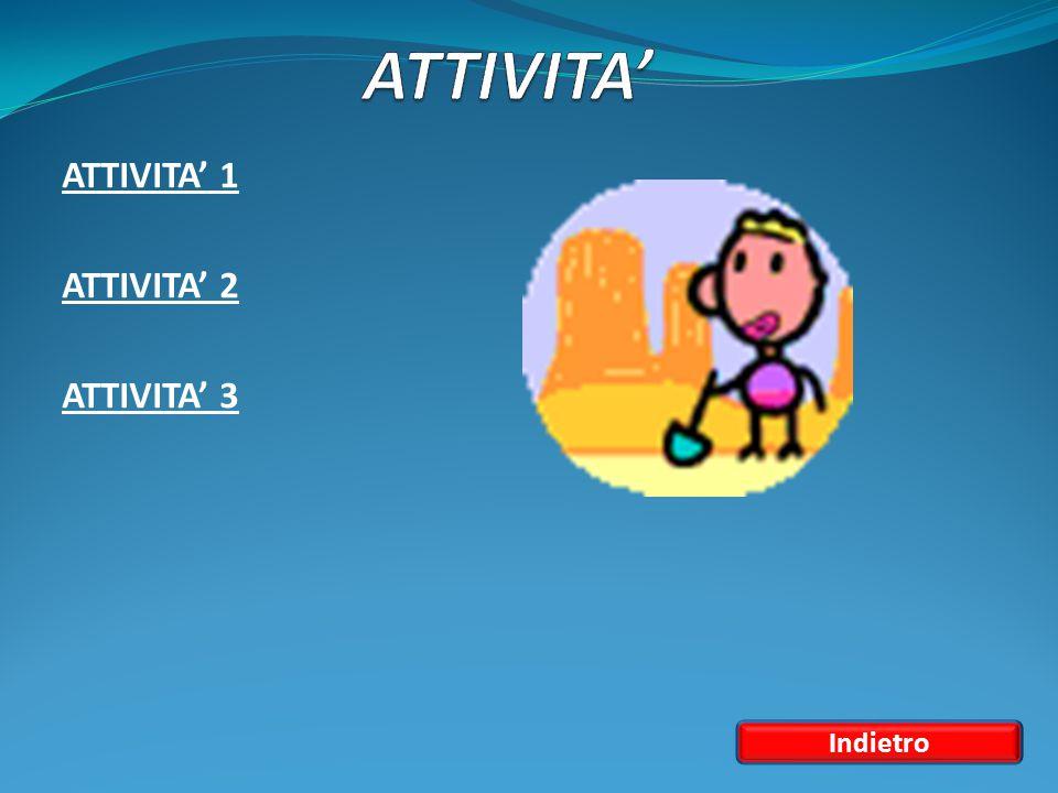 ATTIVITA' 1 ATTIVITA' 2 ATTIVITA' 3 Indietro