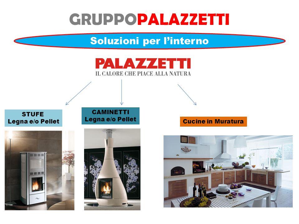 GRUPPOPALAZZETTI Soluzioni per l'interno STUFE Legna e/o Pellet Cucine in Muratura CAMINETTI Legna e/o Pellet