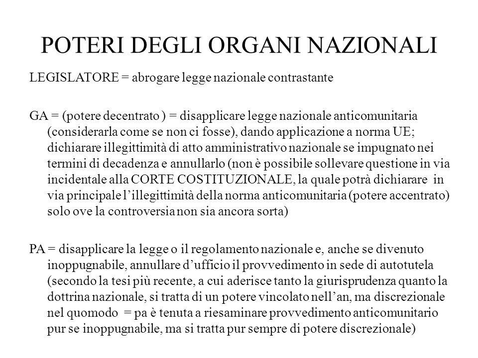POTERI DEGLI ORGANI NAZIONALI LEGISLATORE = abrogare legge nazionale contrastante GA = (potere decentrato ) = disapplicare legge nazionale anticomunit
