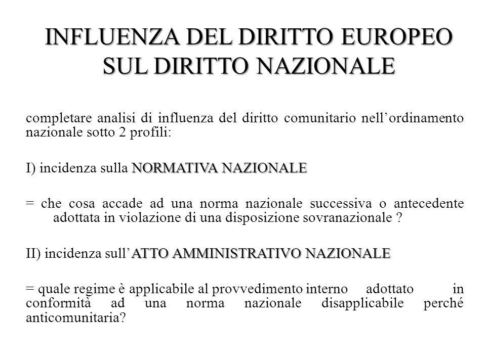 INFLUENZA DEL DIRITTO EUROPEO SUL DIRITTO NAZIONALE completare analisi di influenza del diritto comunitario nell'ordinamento nazionale sotto 2 profili