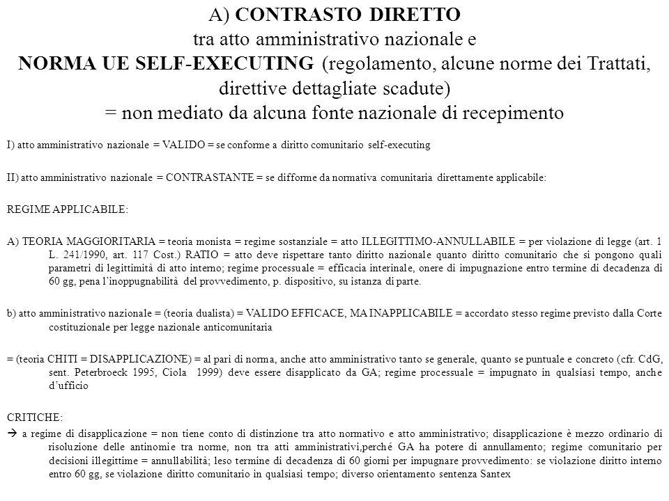 A) CONTRASTO DIRETTO tra atto amministrativo nazionale e NORMA UE SELF-EXECUTING (regolamento, alcune norme dei Trattati, direttive dettagliate scadut