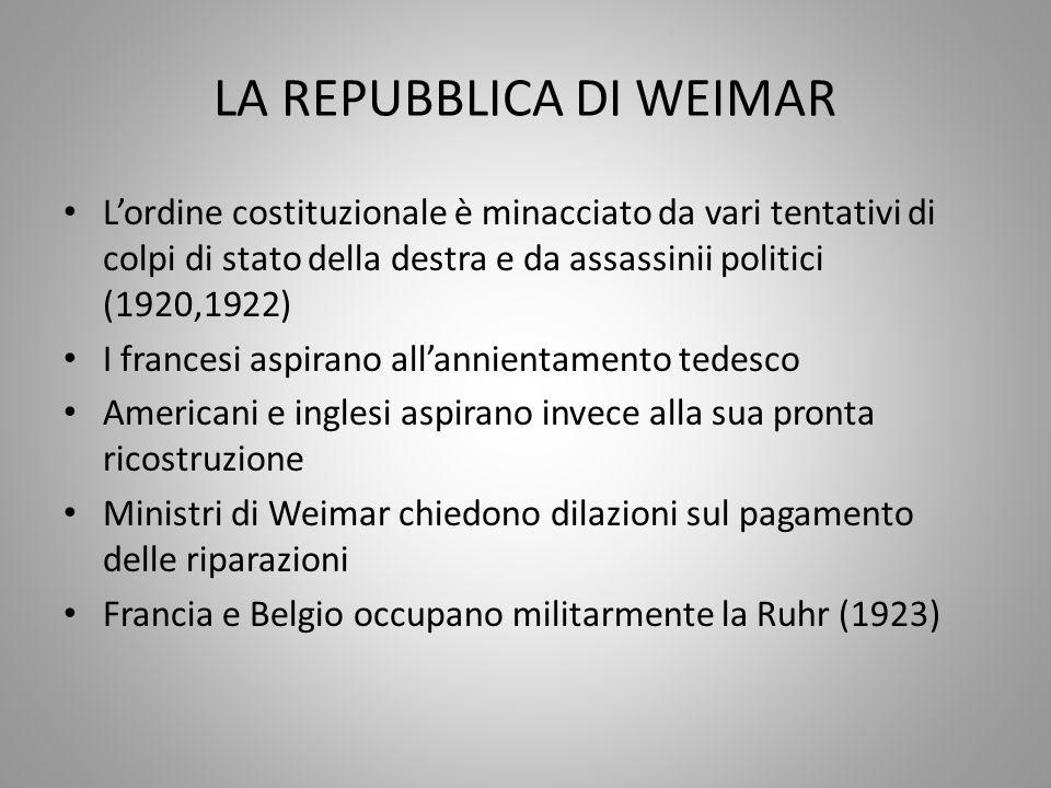 LA REPUBBLICA DI WEIMAR L'ordine costituzionale è minacciato da vari tentativi di colpi di stato della destra e da assassinii politici (1920,1922) I f
