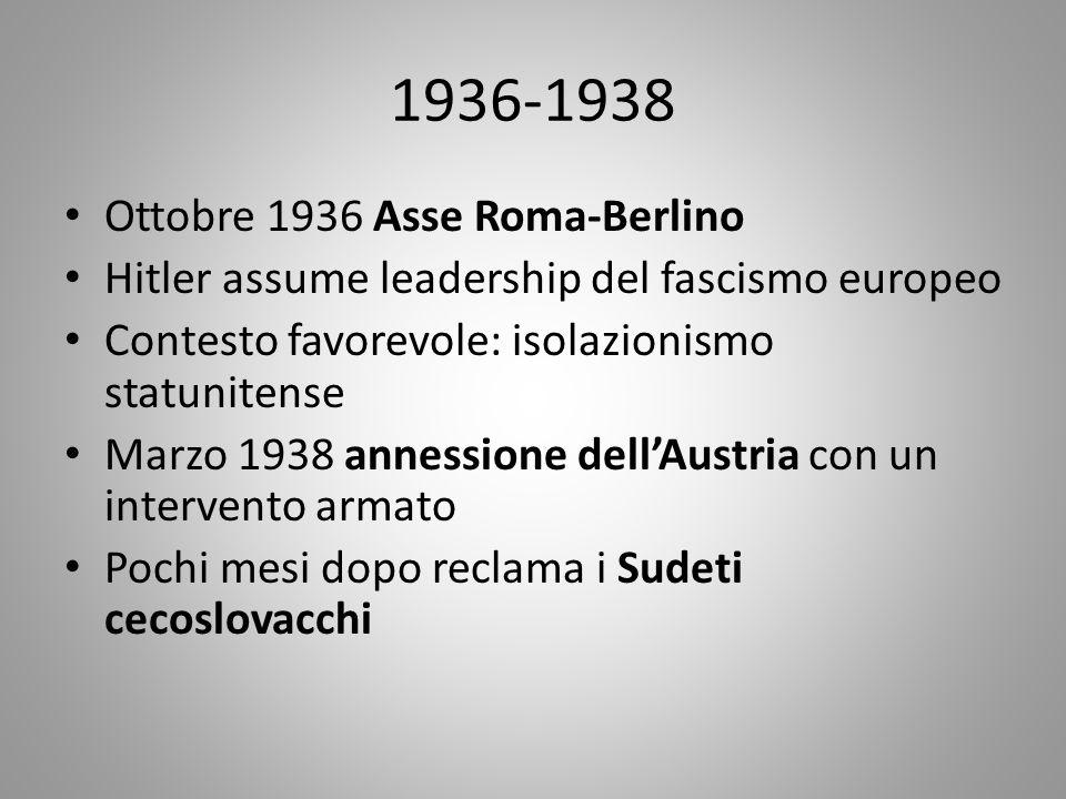 Ottobre 1936 Asse Roma-Berlino Hitler assume leadership del fascismo europeo Contesto favorevole: isolazionismo statunitense Marzo 1938 annessione del