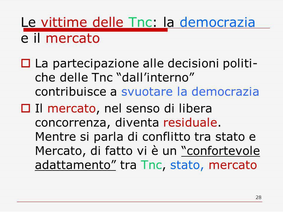 28 Le vittime delle Tnc: la democrazia e il mercato  La partecipazione alle decisioni politi- che delle Tnc dall'interno contribuisce a svuotare la democrazia  Il mercato, nel senso di libera concorrenza, diventa residuale.