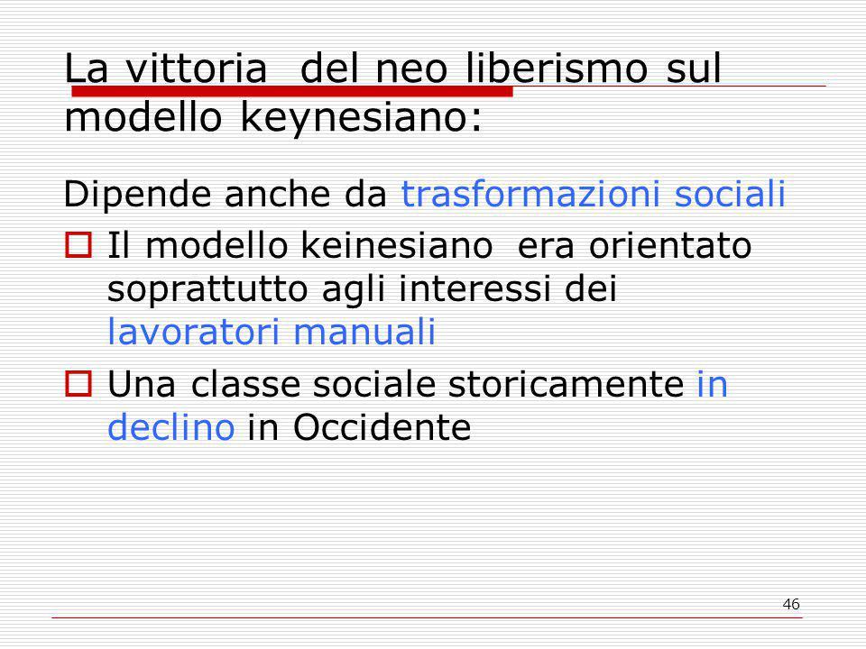 46 La vittoria del neo liberismo sul modello keynesiano: Dipende anche da trasformazioni sociali  Il modello keinesiano era orientato soprattutto agli interessi dei lavoratori manuali  Una classe sociale storicamente in declino in Occidente