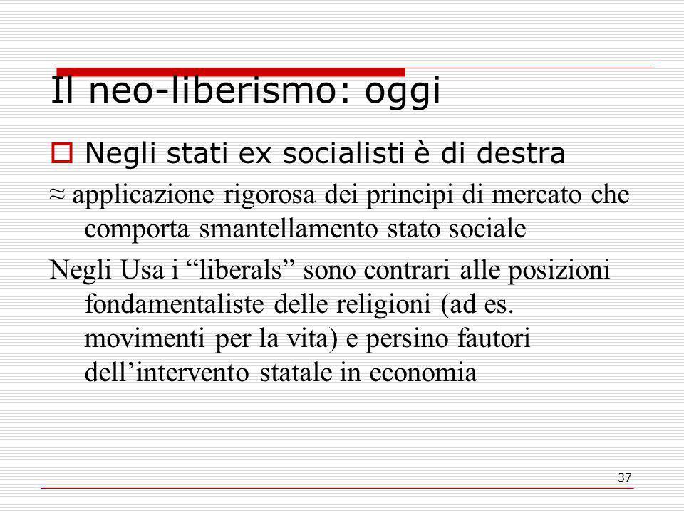 37 Il neo-liberismo: oggi  Negli stati ex socialisti è di destra ≈ applicazione rigorosa dei principi di mercato che comporta smantellamento stato sociale Negli Usa i liberals sono contrari alle posizioni fondamentaliste delle religioni (ad es.