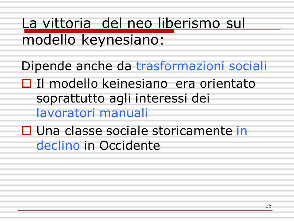 38 La vittoria del neo liberismo sul modello keynesiano: Dipende anche da trasformazioni sociali  Il modello keinesiano era orientato soprattutto agli interessi dei lavoratori manuali  Una classe sociale storicamente in declino in Occidente