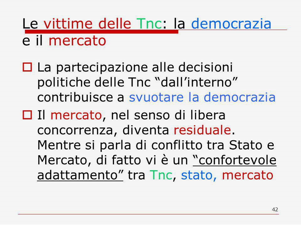 42 Le vittime delle Tnc: la democrazia e il mercato  La partecipazione alle decisioni politiche delle Tnc dall'interno contribuisce a svuotare la democrazia  Il mercato, nel senso di libera concorrenza, diventa residuale.