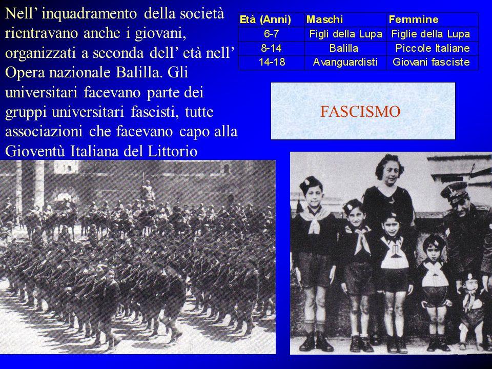 Nell' inquadramento della società rientravano anche i giovani, organizzati a seconda dell' età nell' Opera nazionale Balilla. Gli universitari facevan