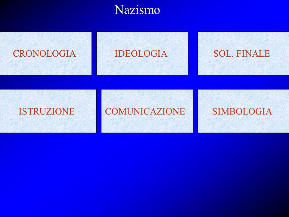 Nazismo IDEOLOGIA ISTRUZIONE SOL. FINALE COMUNICAZIONESIMBOLOGIA CRONOLOGIA