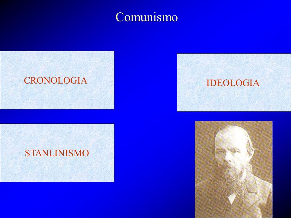 CRONOLOGIA IDEOLOGIA STANLINISMO Comunismo