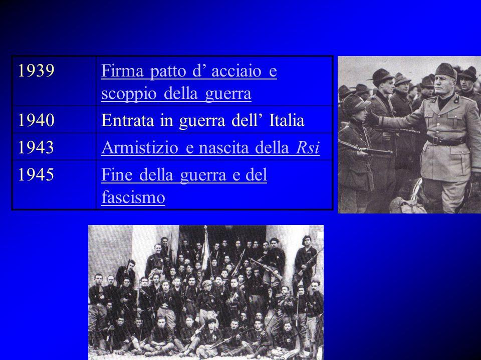 1939Firma patto d' acciaio e scoppio della guerra 1940Entrata in guerra dell' Italia 1943Armistizio e nascita della Rsi 1945Fine della guerra e del fa