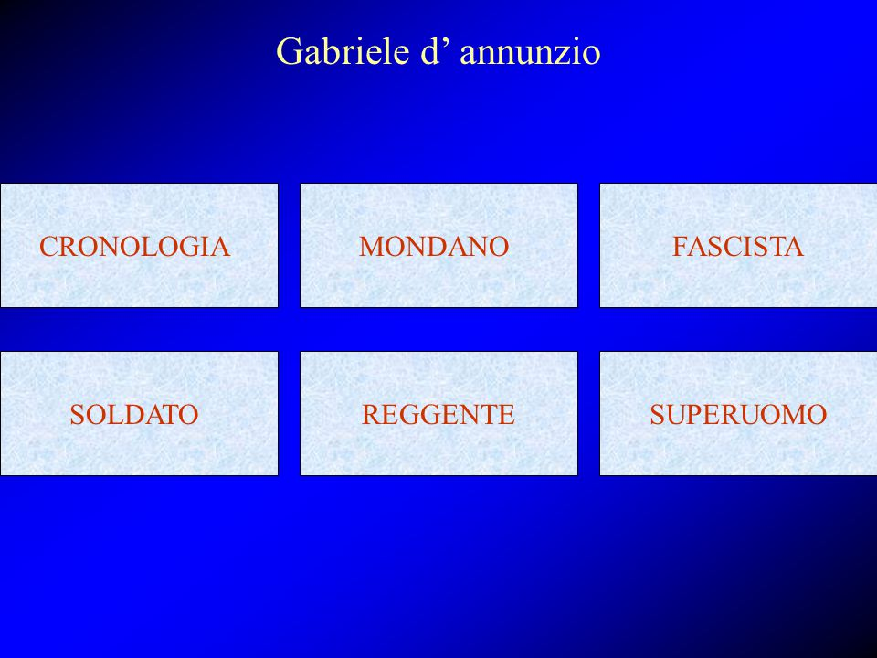 Gabriele d' annunzio CRONOLOGIAMONDANO SUPERUOMOSOLDATOREGGENTE FASCISTA