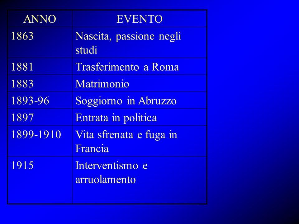ANNOEVENTO 1863Nascita, passione negli studi 1881Trasferimento a Roma 1883Matrimonio 1893-96Soggiorno in Abruzzo 1897Entrata in politica 1899-1910Vita