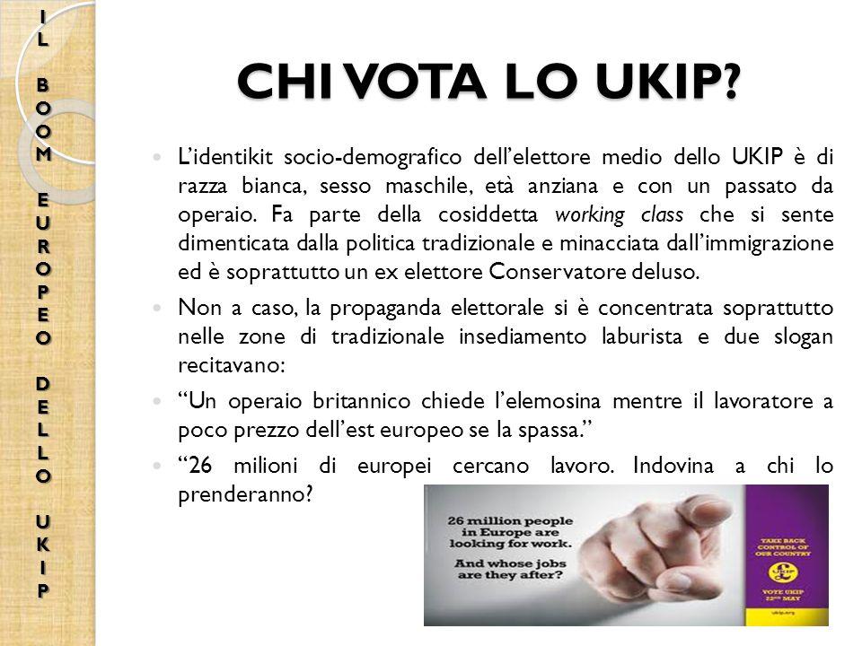 CHI VOTA LO UKIP.