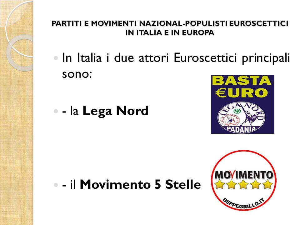 PARTITI E MOVIMENTI NAZIONAL-POPULISTI EUROSCETTICI IN ITALIA E IN EUROPA In Italia i due attori Euroscettici principali sono: - la Lega Nord - il Movimento 5 Stelle
