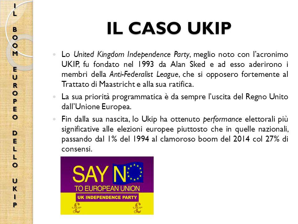 NIGEL FARAGE : IL LEADER DELLO UKIP Come la maggior parte dei partiti e i movimenti nazional-populisti, anche la narrativa Euroscettica portata avanti dallo UKIP si intreccia con altre tematiche quali: - la lotta all'immigrazione; - la sicurezza nazionale; - la promozione dell'economia del Paese; - la difesa del lavoro e del Sistema Sanitario Nazionale.