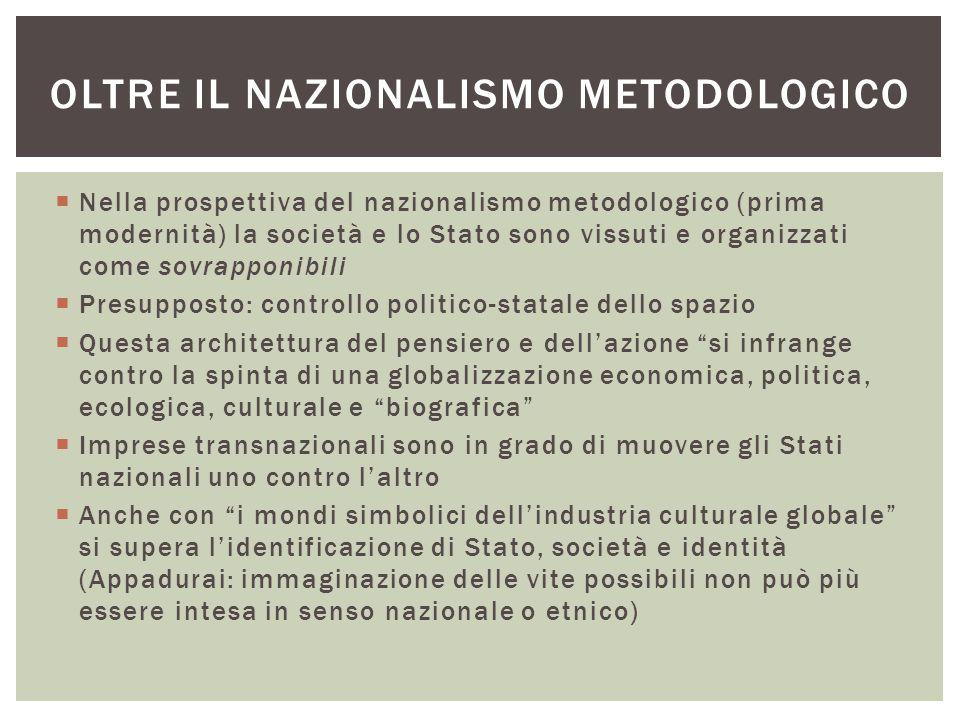  Nella prospettiva del nazionalismo metodologico (prima modernità) la società e lo Stato sono vissuti e organizzati come sovrapponibili  Presupposto