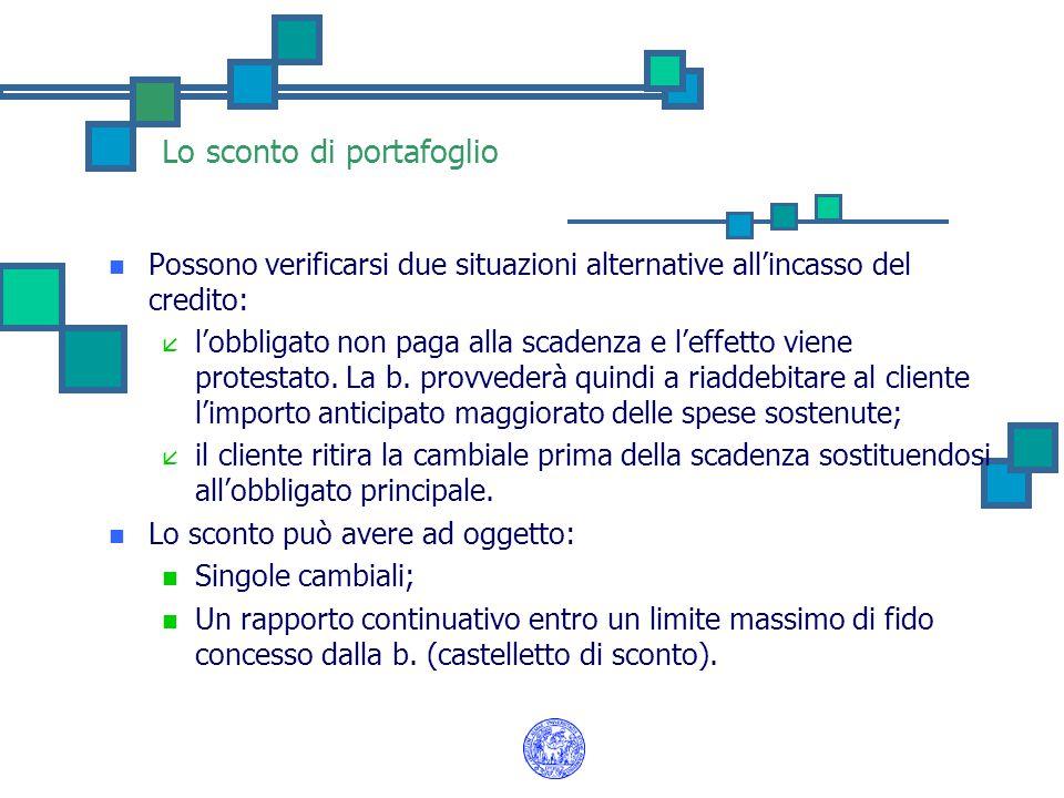 Lo sconto di portafoglio Possono verificarsi due situazioni alternative all'incasso del credito: å l'obbligato non paga alla scadenza e l'effetto vien