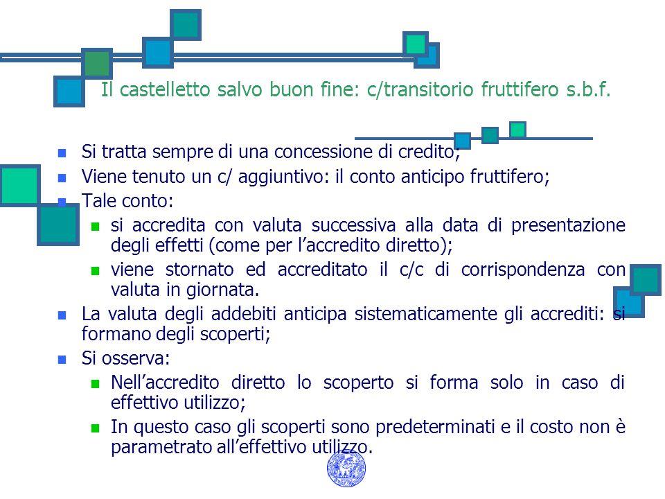 Il castelletto salvo buon fine: c/transitorio fruttifero s.b.f. Si tratta sempre di una concessione di credito; Viene tenuto un c/ aggiuntivo: il cont