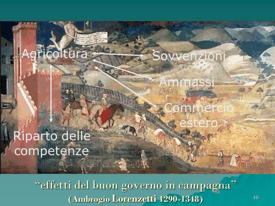 """10 """"effetti del buon governo in campagna"""" (Ambrogio Lorenzetti 1290-1348) Agricoltura Sovvenzioni Ammassi Commercio estero Riparto delle competenze"""