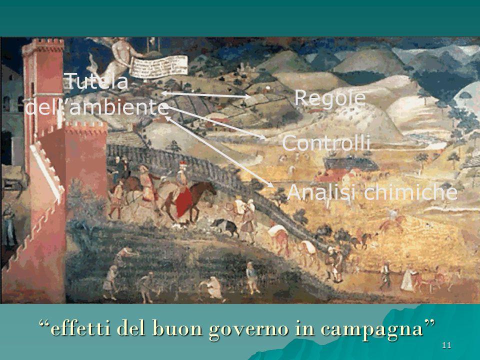 """11 """"effetti del buon governo in campagna"""" Tutela dell'ambiente Regole Controlli Analisi chimiche"""